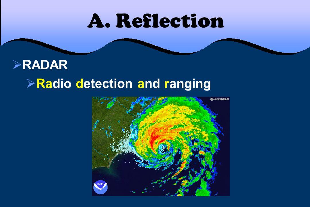 A. Reflection  RADAR  Radio detection and ranging