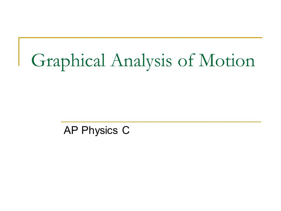 Graphical Analysis of Motion AP Physics C