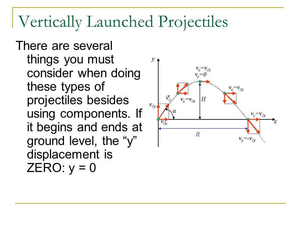 Vertically Launched Projectiles There are several things you must consider when doing these types of projectiles besides using components. If it begin