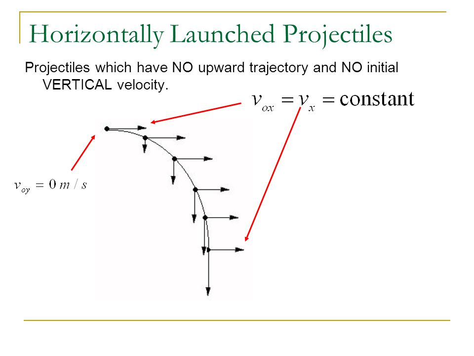 Horizontally Launched Projectiles Projectiles which have NO upward trajectory and NO initial VERTICAL velocity.