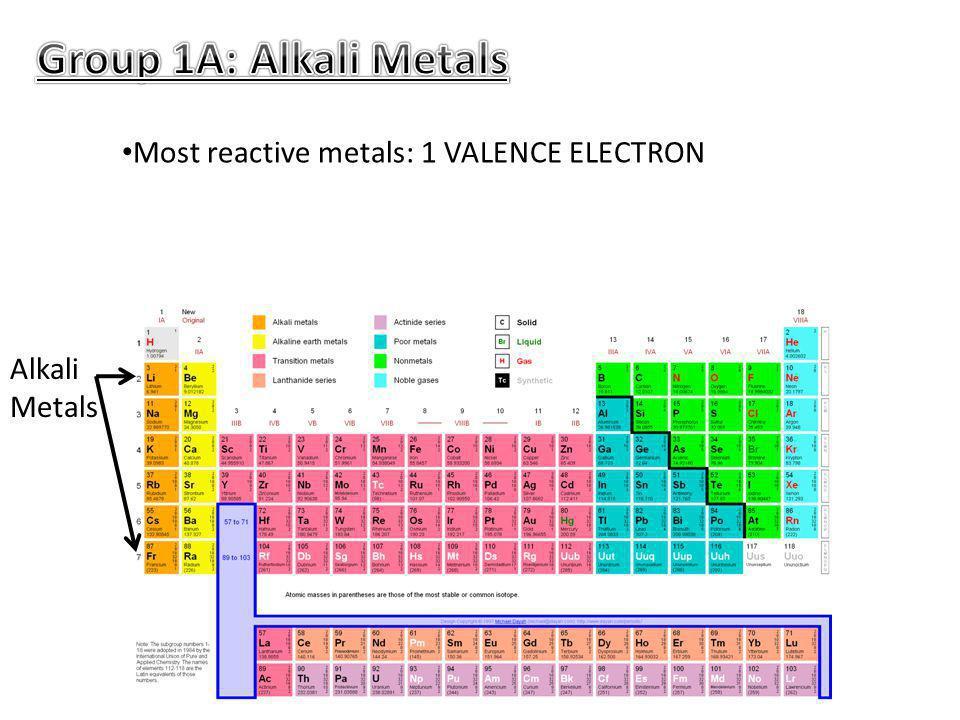Most reactive metals: 1 VALENCE ELECTRON Alkali Metals