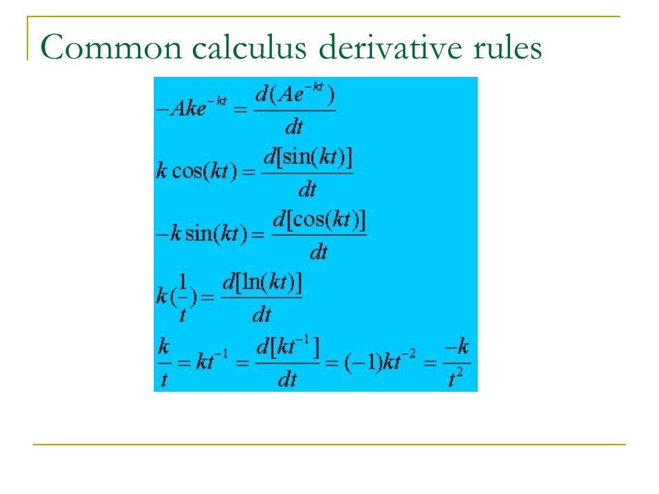 Common calculus derivative rules