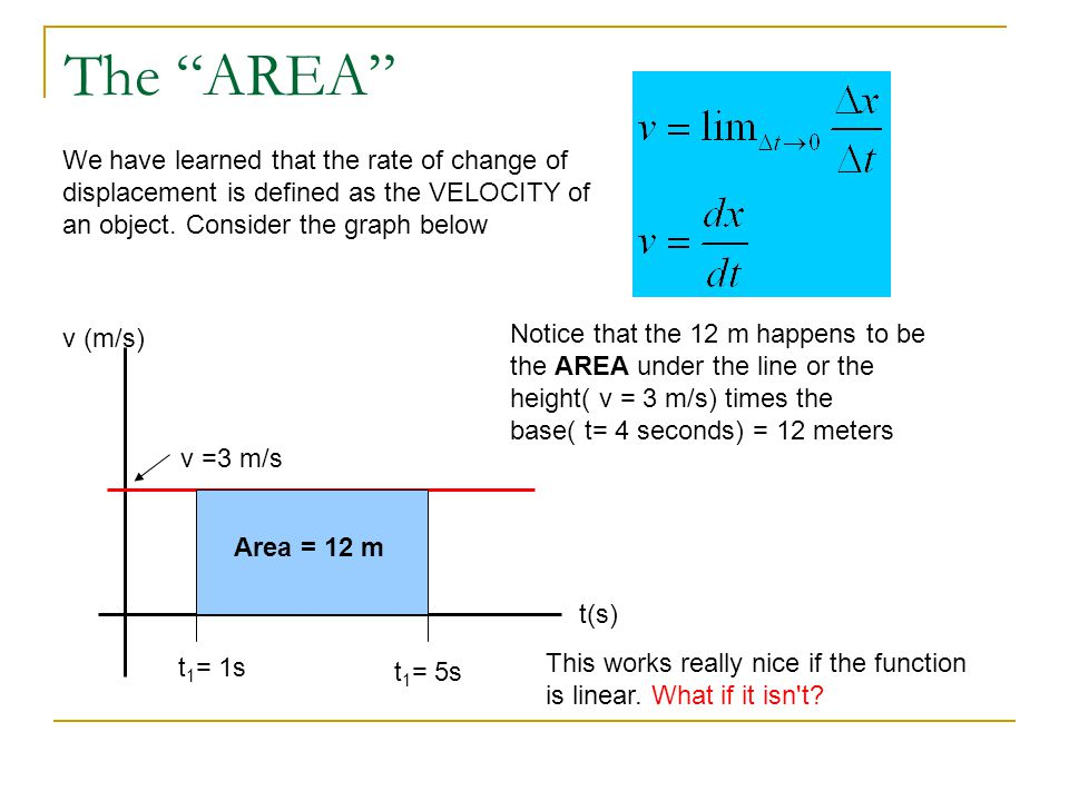 The Area t1t1 v(t) t2t2 v(t +  t) v (m/s) t(s) How do we determine HOW FAR something travels when the function is a curve.