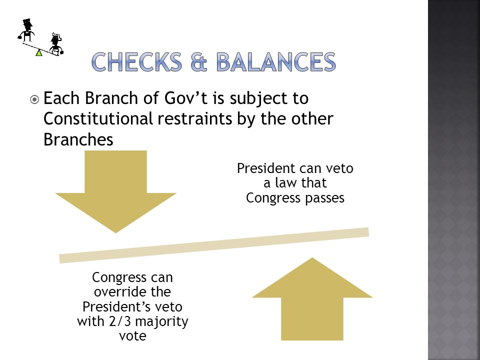  Each Branch of Gov't is subject to Constitutional restraints by the other Branches President can veto a law that Congress passes Congress can override the President's veto with 2/3 majority vote