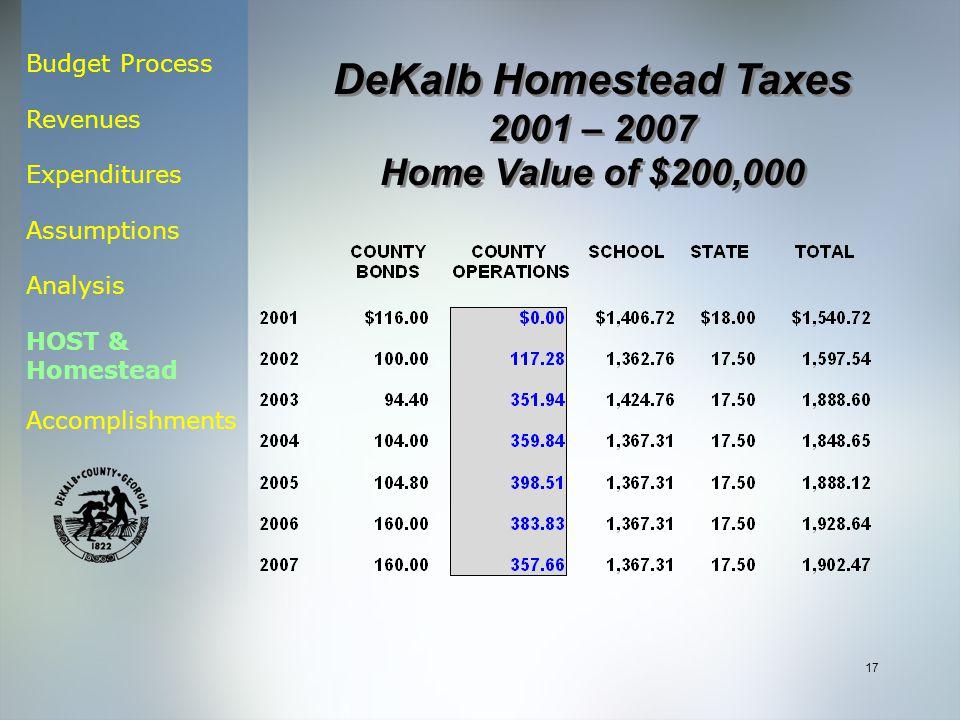 Budget Process Revenues Expenditures Assumptions Analysis HOST & Homestead Accomplishments 17 DeKalb Homestead Taxes 2001 – 2007 Home Value of $200,000 DeKalb Homestead Taxes 2001 – 2007 Home Value of $200,000