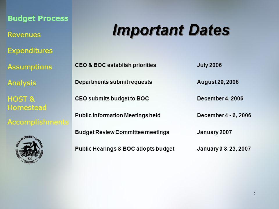 Budget Process Revenues Expenditures Assumptions Analysis HOST & Homestead Accomplishments 2 CEO & BOC establish prioritiesJuly 2006 Departments submi