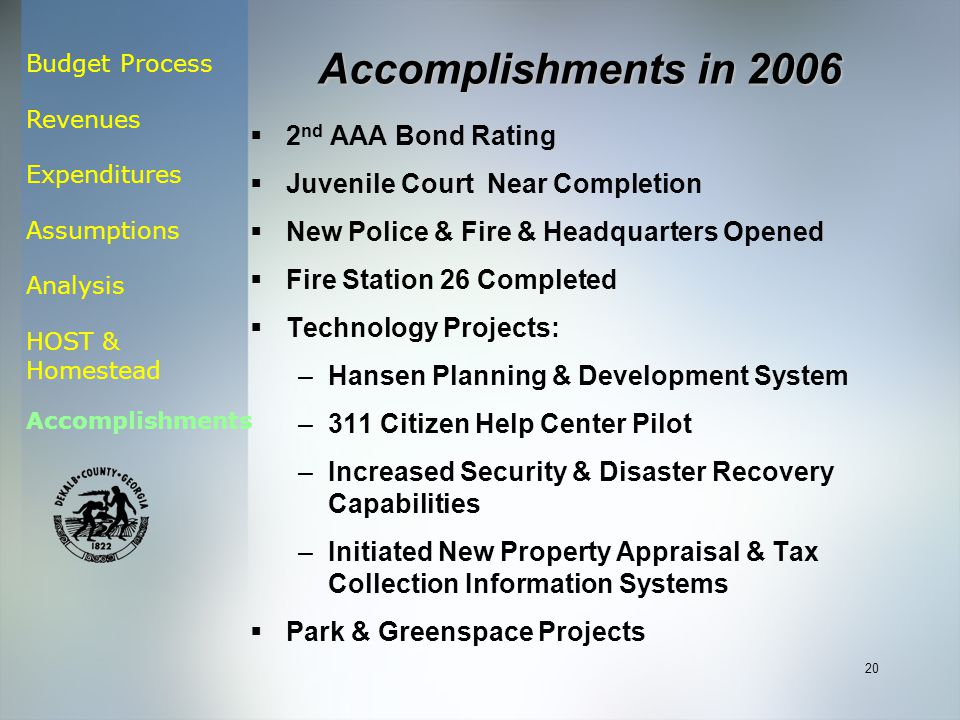 Budget Process Revenues Expenditures Assumptions Analysis HOST & Homestead Accomplishments 20 Accomplishments in 2006  2 nd AAA Bond Rating  Juvenil