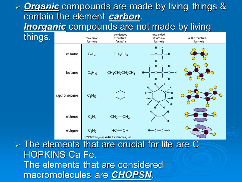  Organic compounds are made by living things & contain the element carbon. Inorganic compounds are not made by living things.  The elements that are
