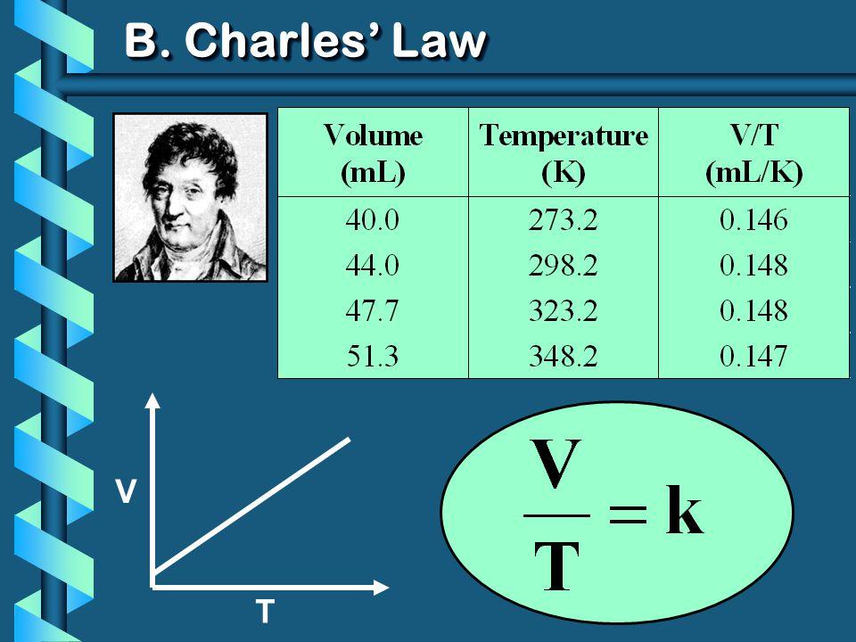 V T B. Charles' Law