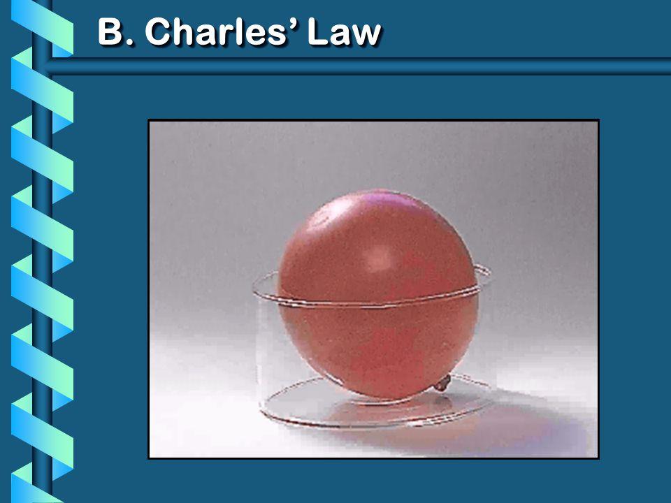 B. Charles' Law