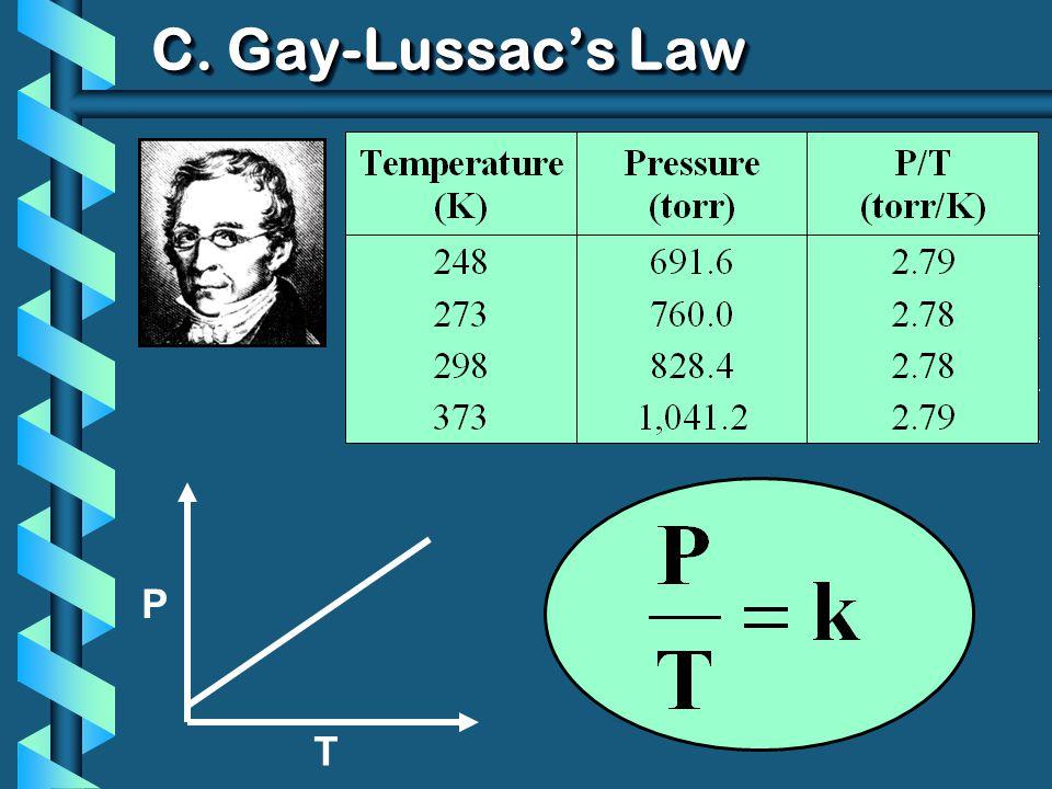 P T C. Gay-Lussac's Law