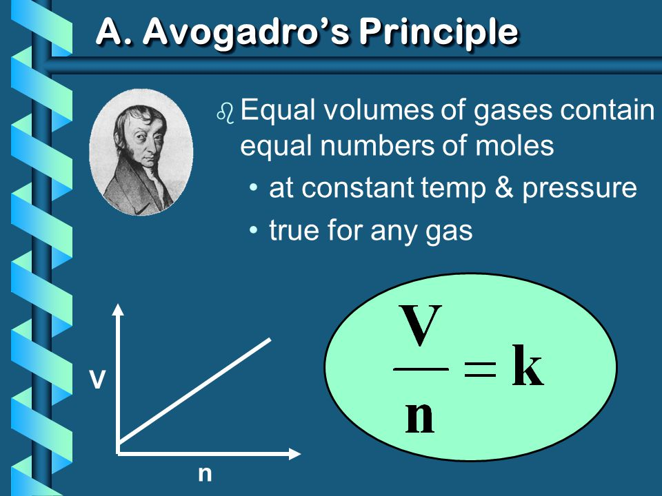 V n b Equal volumes of gases contain equal numbers of moles at constant temp & pressure true for any gas