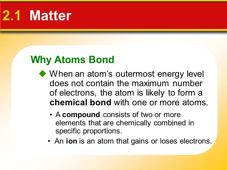 Types of Chemical Bonds 1.Ionic bonds form between positive and negative ions.