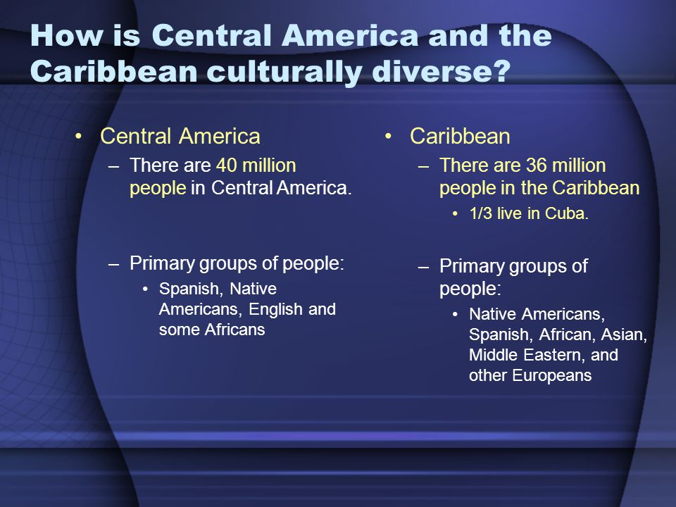 Language Central America –Spanish –English Belize only –Native dialects Caribbean –Spanish –French –English –Creole Mixture of French and African dialects