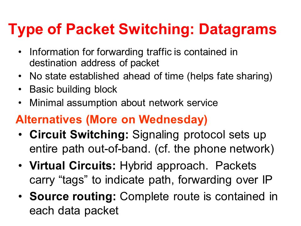Type of Packet Switching: Datagrams Information for forwarding traffic is contained in destination address of packet No state established ahead of time (helps fate sharing) Basic building block Minimal assumption about network service Alternatives (More on Wednesday) Circuit Switching: Signaling protocol sets up entire path out-of-band.