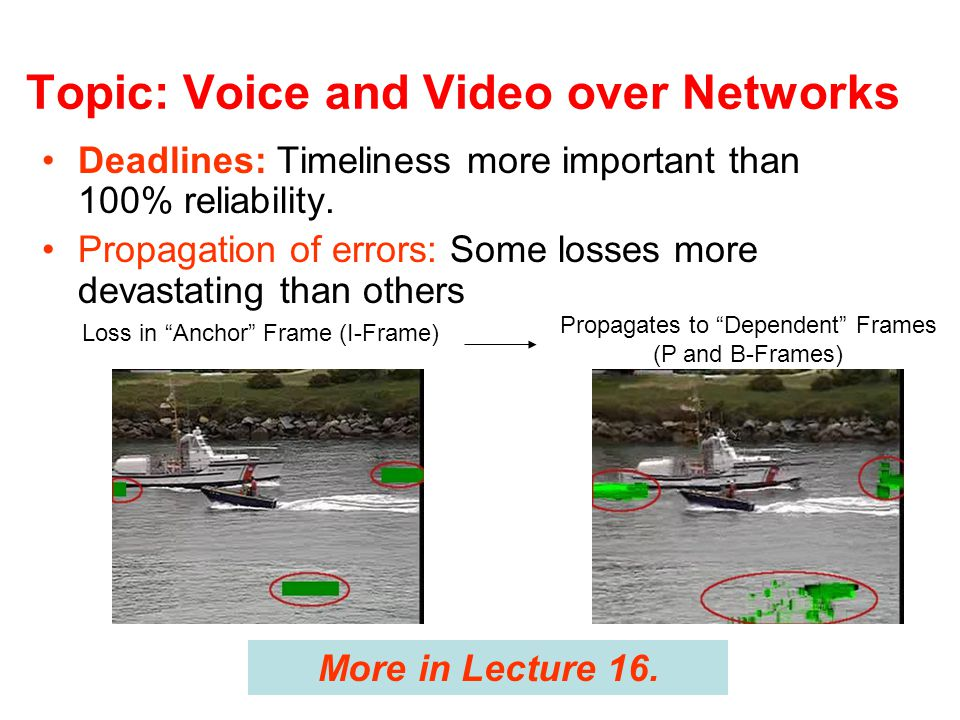 Topic: Voice and Video over Networks More in Lecture 16.
