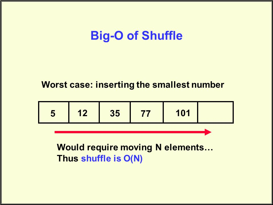Big-O of Shuffle 5 12 Worst case: inserting the smallest number 101 77 35 Would require moving N elements… Thus shuffle is O(N)