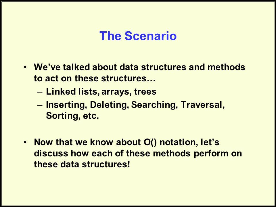 Comparing Data Structures and Methods Data StructureTraverseSearchInsert Unsorted L ListNN1 Sorted L ListNNN Unsorted ArrayNN1 Sorted ArrayNLog NN Binary TreeNN1 BSTNNN F&B BSTNLog NLog N LB