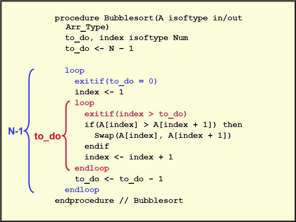 procedure Bubblesort(A isoftype in/out Arr_Type) to_do, index isoftype Num to_do <- N – 1 loop exitif(to_do = 0) index <- 1 loop exitif(index > to_do) if(A[index] > A[index + 1]) then Swap(A[index], A[index + 1]) endif index <- index + 1 endloop to_do <- to_do - 1 endloop endprocedure // Bubblesort to_do N-1
