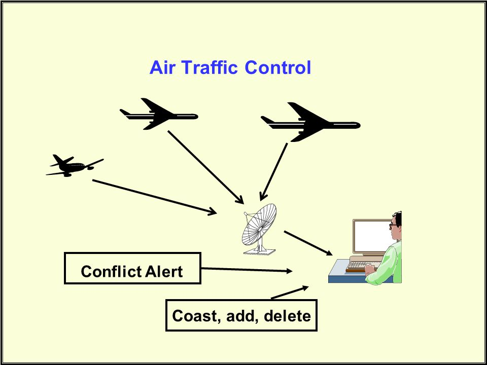 Air Traffic Control Coast, add, delete Conflict Alert