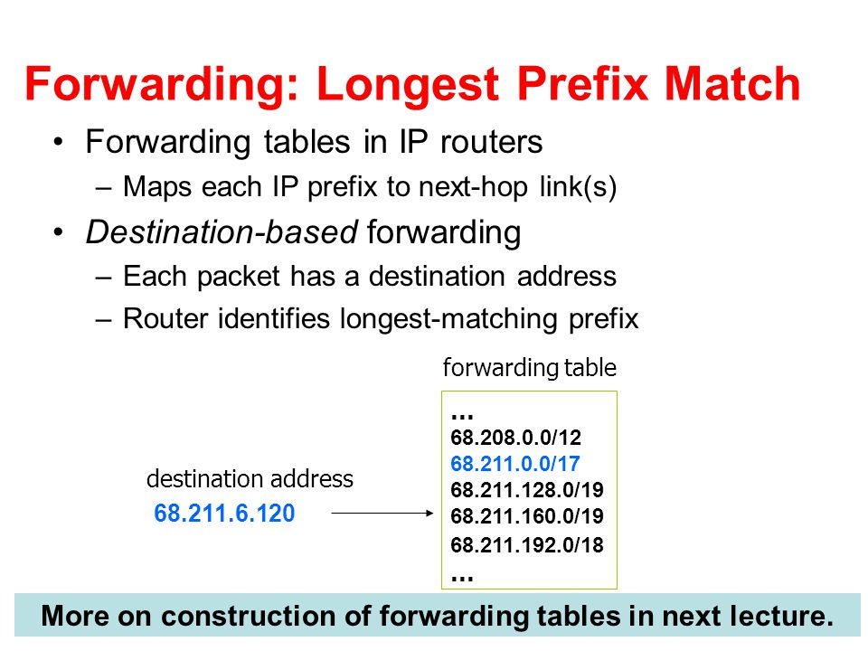16 Forwarding: Longest Prefix Match Forwarding tables in IP routers –Maps each IP prefix to next-hop link(s) Destination-based forwarding –Each packet