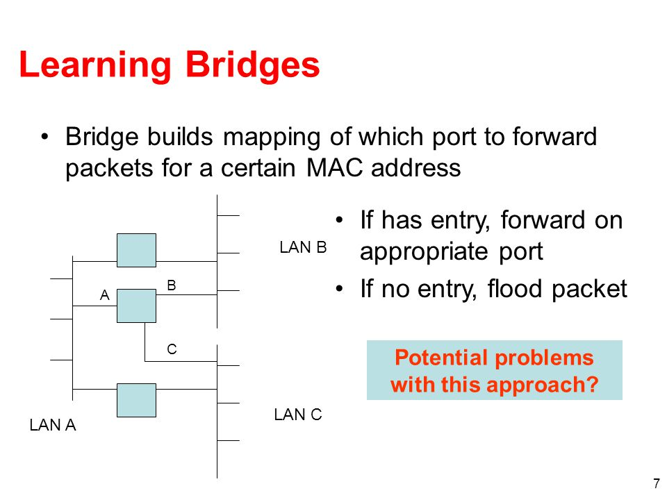 7 Learning Bridges Bridge builds mapping of which port to forward packets for a certain MAC address LAN A LAN B LAN C A B C If has entry, forward on appropriate port If no entry, flood packet Potential problems with this approach?
