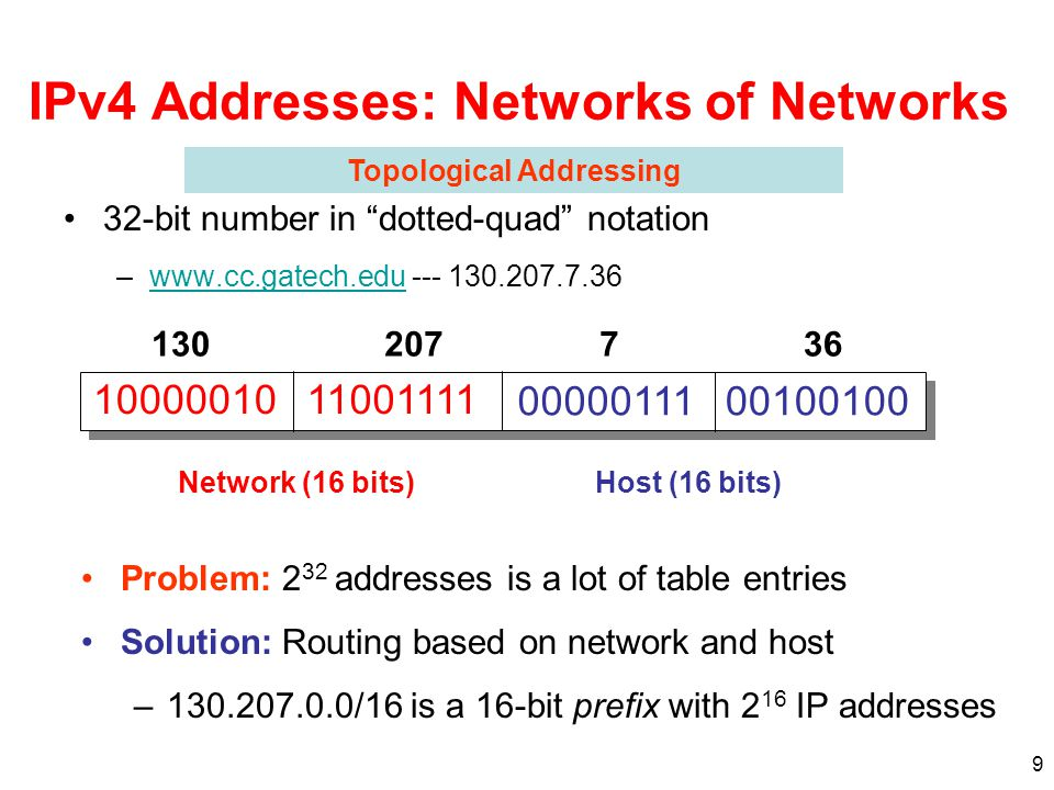 "9 IPv4 Addresses: Networks of Networks 32-bit number in ""dotted-quad"" notation –www.cc.gatech.edu --- 130.207.7.36www.cc.gatech.edu 1000001011001111 0"