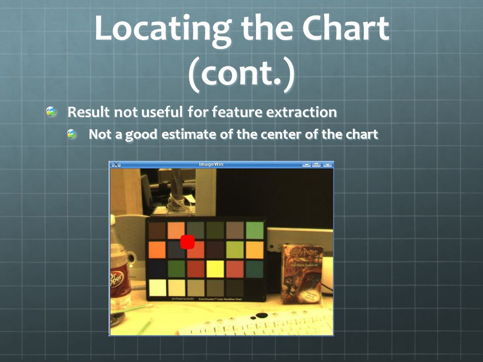 Locating the Chart (cont.) Result not useful for feature extraction Not a good estimate of the center of the chart