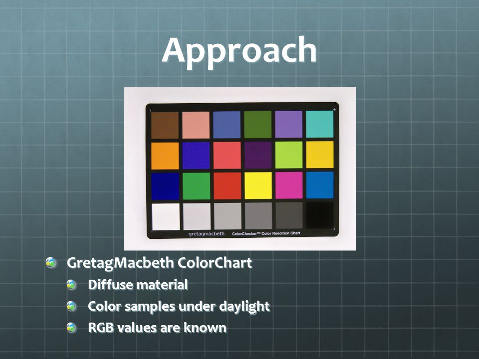 Approach GretagMacbeth ColorChart Diffuse material Color samples under daylight RGB values are known