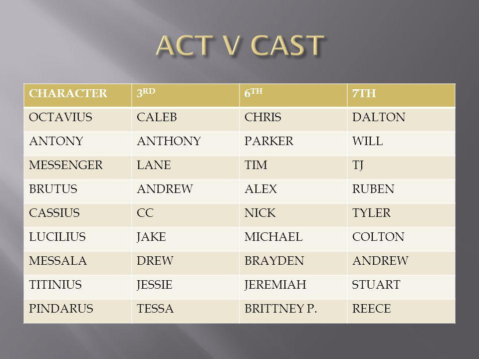 CHARACTER3 RD 6 TH 7TH CATO*ZACHLILLYMATTHEW M.