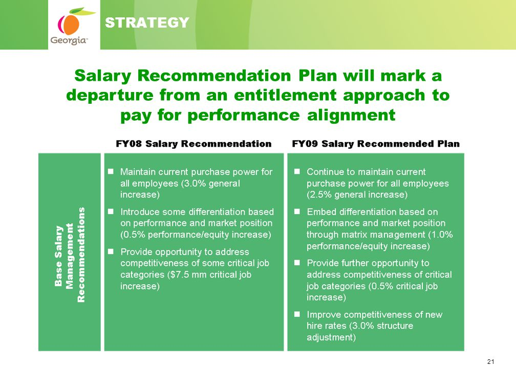 21 STRATEGY Salary Recommendation Plan will mark a departure from an entitlement approach to pay for performance alignment