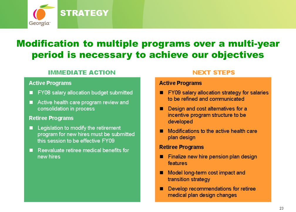 23 STRATEGY Modification to multiple programs over a multi-year period is necessary to achieve our objectives