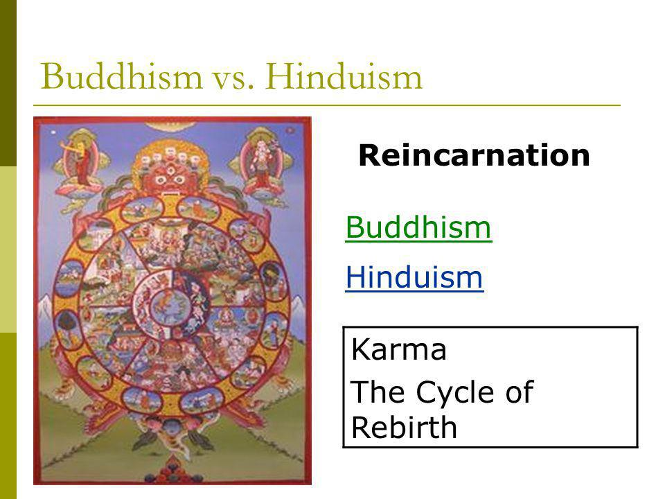 Buddhism vs. Hinduism Karma The Cycle of Rebirth Reincarnation Buddhism Hinduism