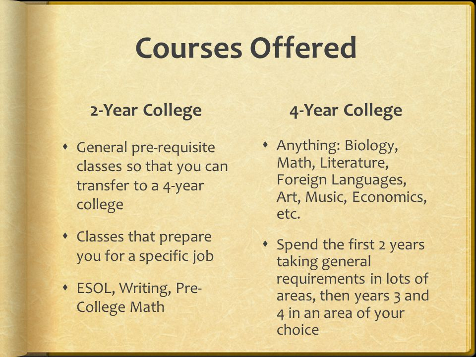 Courses Offered 2-Year College  General pre-requisite classes so that you can transfer to a 4-year college  Classes that prepare you for a specific job  ESOL, Writing, Pre- College Math 4-Year College  Anything: Biology, Math, Literature, Foreign Languages, Art, Music, Economics, etc.