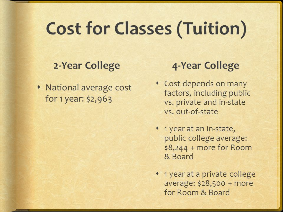 Cost for Classes (Tuition) 2-Year College  National average cost for 1 year: $2,963 4-Year College  Cost depends on many factors, including public vs.