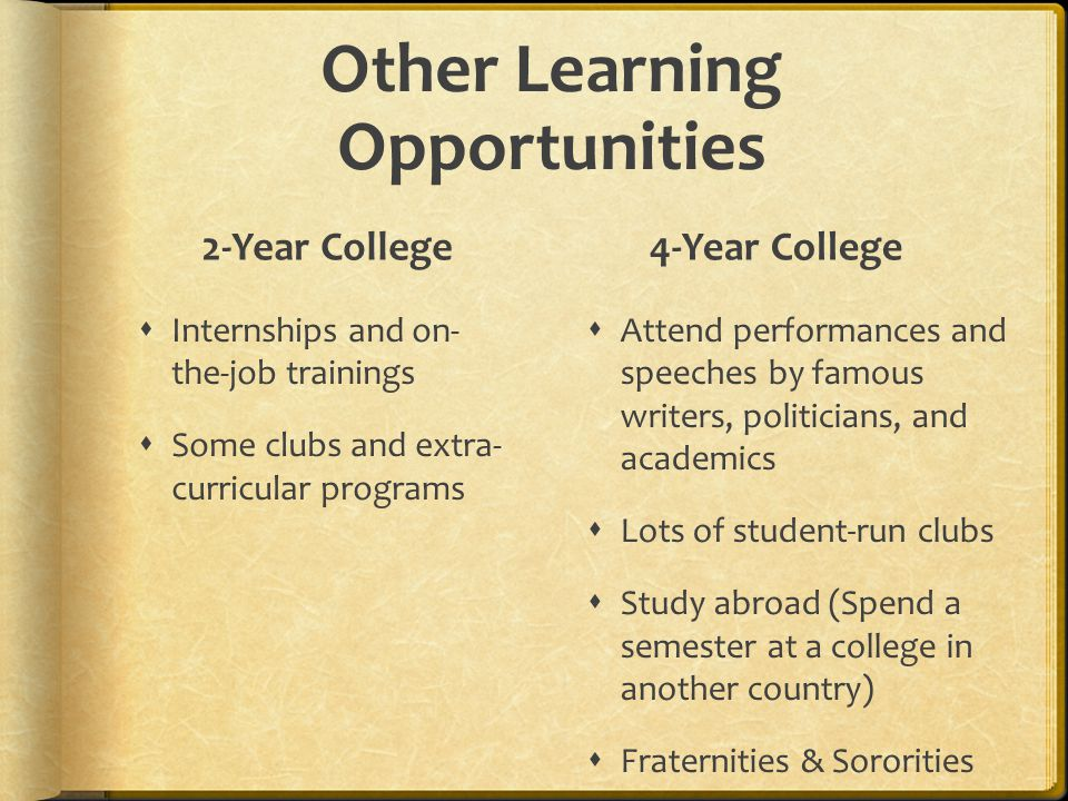 Other Learning Opportunities 2-Year College  Internships and on- the-job trainings  Some clubs and extra- curricular programs 4-Year College  Attend performances and speeches by famous writers, politicians, and academics  Lots of student-run clubs  Study abroad (Spend a semester at a college in another country)  Fraternities & Sororities