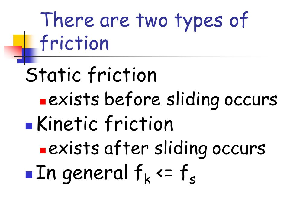 Friction The force that opposes a sliding motion. Enables us to walk, drive a car, etc. Due to microscopic irregularities in even the smoothest of sur