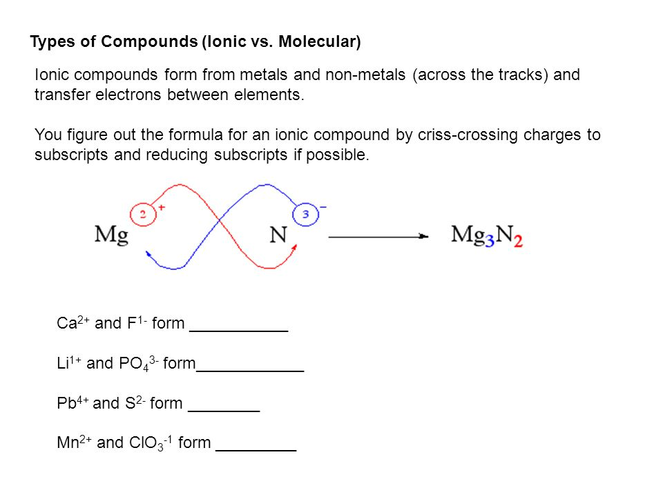 Balancing Equations Chemical Reactions should have the same number of atoms on each side to follow the Law of Conservation of Mass.