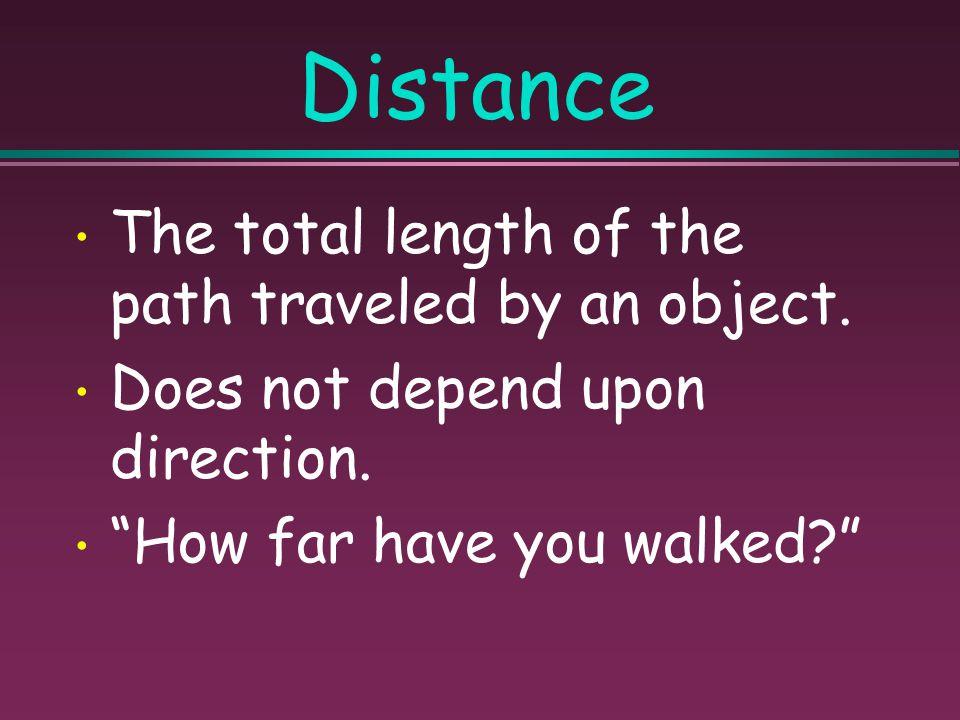 0123 X (m) 1-Dimensional Coordinates x = 1 m