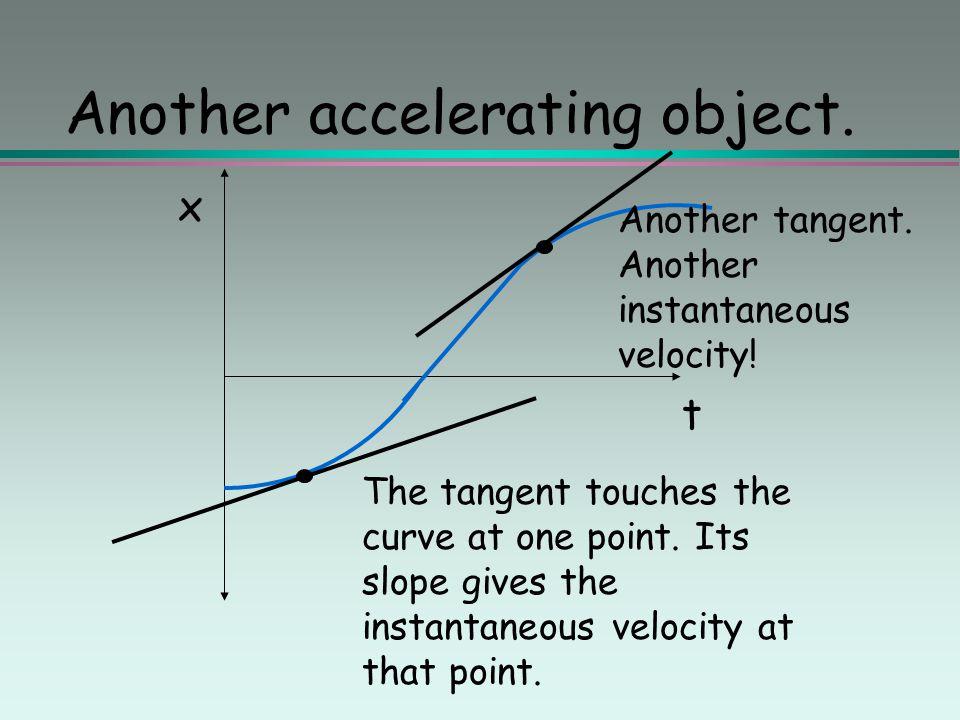 Pick the constant velocity graph(s)… A t x C t v B t x D t v