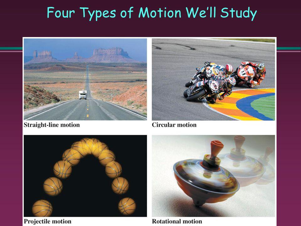 Slide 1-3 REPRESENTING MOTION