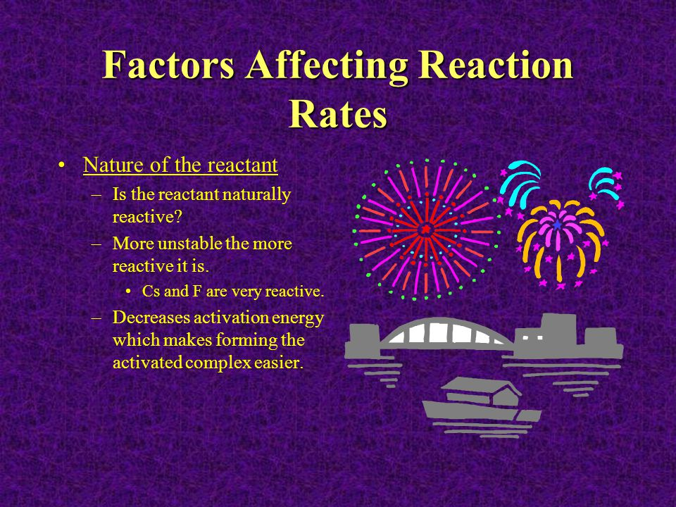 Factors Affecting Reaction Rates Nature of the reactant –Is the reactant naturally reactive? –More unstable the more reactive it is. Cs and F are very