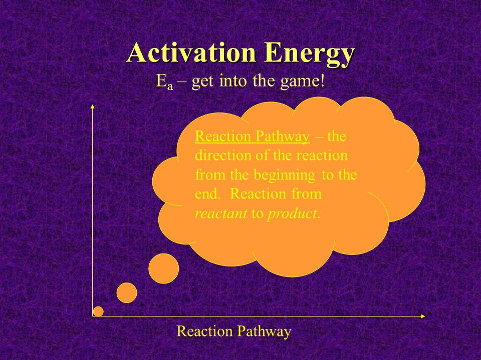 Activation Energy Activation Energy E a – get into the game! Reaction Pathway Reaction Pathway – the direction of the reaction from the beginning to t