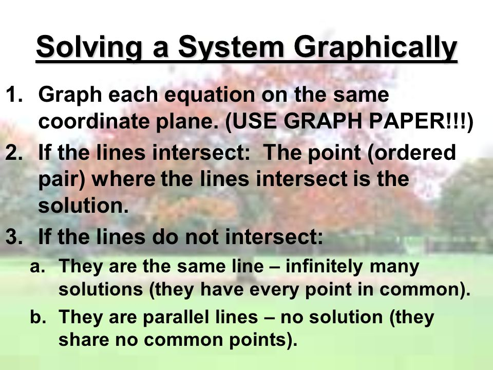 Ex: Solve the system graphically. 2x-2y= -8 2x+2y=4 (-1,3)