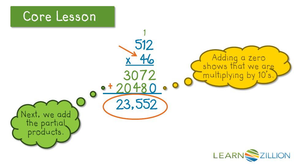 Let's Review Core Lesson 512 x 46 2 1 730 0 Adding a zero shows that we are multiplying by 10's.