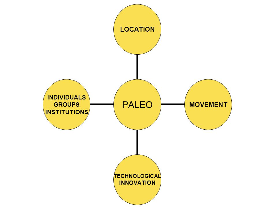 PALEO PERIOD Before Europeans came to Georgia, prehistoric Native Americans experienced four stages of cultural development, or traditions.