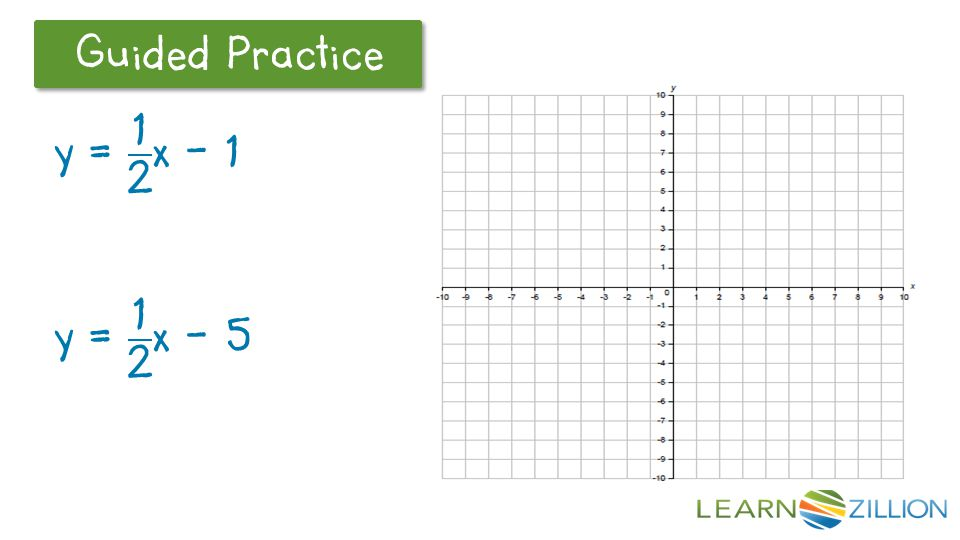 Let's Review Guided Practice