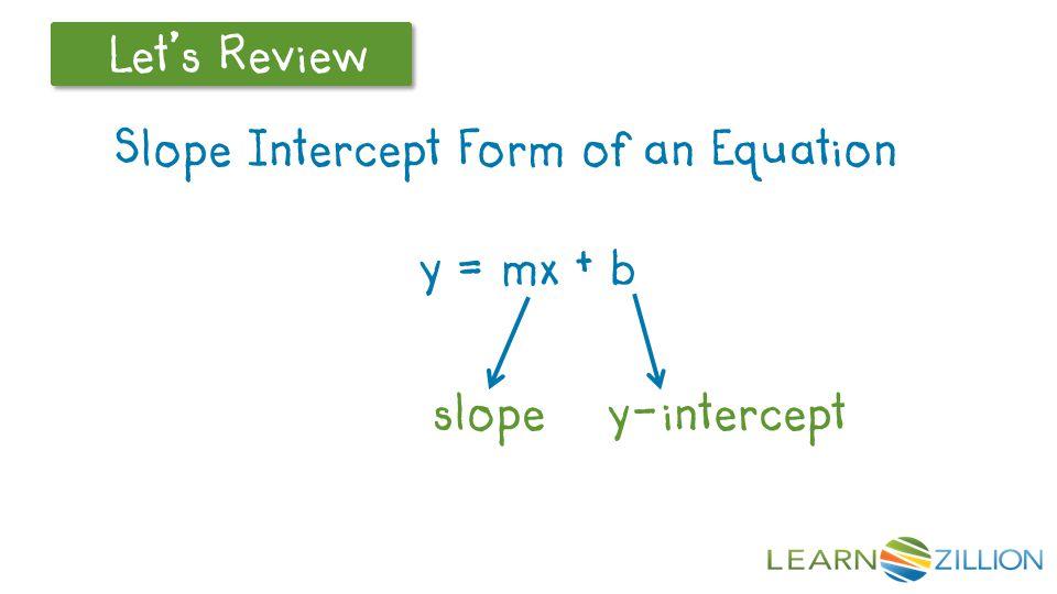 Let's Review Slope Intercept Form of an Equation y = mx + b slopey-intercept