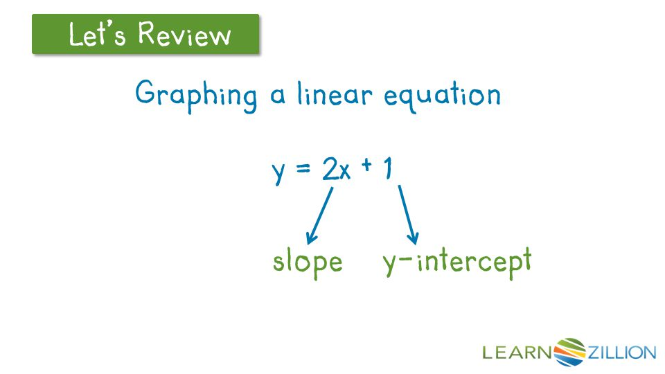 Graphing a linear equation y = 2x + 1 slopey-intercept
