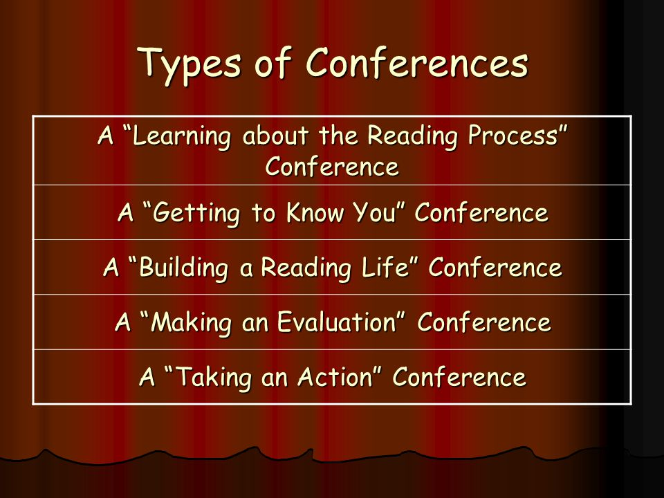 "Types of Conferences A ""Learning about the Reading Process"" Conference A ""Getting to Know You"" Conference A ""Building a Reading Life"" Conference A ""Ma"